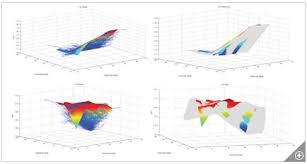 kw automotive uk gewindefahrwerke rennsportfahrwerke ride height optimierung