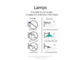 150 Watt LED High Bay UFO Lights 19 500 Lumen Ultra Efficient Nsf Lighting Fixtures