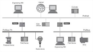 4 20ma wiring diagram 4 20 ma control loop \u2022 wiring diagrams j fieldbus terminator at Foundation Fieldbus Wiring Diagram