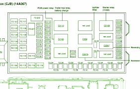2005 ford f550 fuse box diagram wire center \u2022 2005 F550 Wiring Harness Diagram 2005 f350 fuse panel clifford224 39 capture delightful 2006 f550 rh tunjul com 2005 ford f 150 fuse box diagram 2006 ford focus fuse box diagram