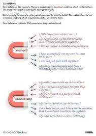 essay on courage gardiner