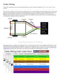 wiring diagram for 4 wire trailer lights the wiring diagram trailer wiring diagram 5 wire wiring diagram