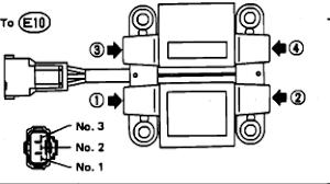 1996 subaru impreza the ignition pick up wire for a sun super tach graphic