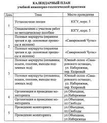 Промышленное и гражданское строительство Контент платформа ru  где студенты планируют и проводят мониторинговые исследования за ЭГП По окончании работ каждой группой составляется отчет и сдается зачет