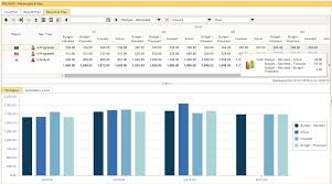 Financial Tracking Budget And Cost Tracking With Pp Factory Triskell Ppm Factory