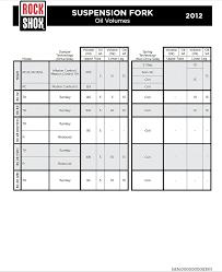 Rockshox Weight Chart 74 Unique Rock Shox Oil Chart