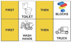 Toileting Schedule Chart Using Rewards Milestones Autism Resources Cleveland Oh