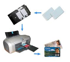 Id Making Machine Card Direct Dipvc Pvc Inkjet Ami Business Design Kits Print 001 Maker –