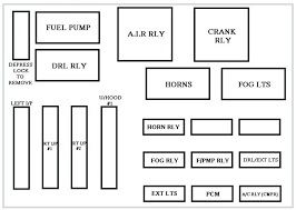 1989 bmw 325i wiring diagram wiring diagram libraries 1989 bmw e30 325i fuse box diagram 1988 wiring co diagrams1988 bmw 325i fuse box diagram