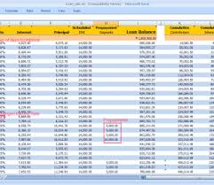 Payment Tracker Excel Template New Design Car Loan Spreadsheet To