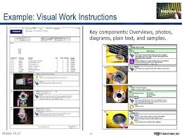 Work Instructions Examples Quality Manual Template Manufacturing Instructions Work