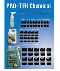 Cleaning Chemical Dilution Chart Pro Tek Cleaners Dilution Chart Multi Purpose Cleaner