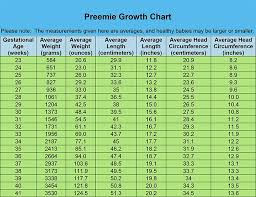 Premature Baby Height Weight Chart Pin On Baby
