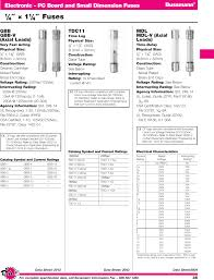 Bussmann Cross Reference Chart Product Detail Manual