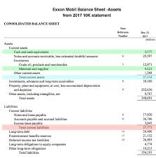 income tax payable balance sheet how do changes in working capital affect a companys cash flow
