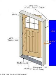 large gap between new door frame and