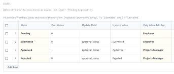 Time Sheet Doc Timesheet Workflow Questions Erpnext Discuss Frappe Erpnext