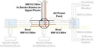 how to install a hardwired smoke alarm ac power and alarm wiring Smoke Detector Wiring Schematic smoke detector octogonal wiring diagram smoke detector 449csrh wiring schematic