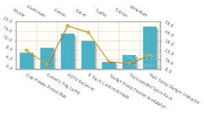 Morris Js Charts Example 20 Best Jquery Graph And Chart Plugins With Examples