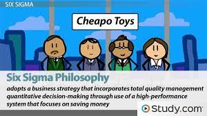 five principles of total quality management tqm video lesson  total quality management in the field of organizational behavior