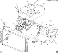 chevy silverado radio wiring diagram discover chevy venture engine wiring diagram