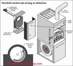 how to install and wire the honeywell l4064b combination furnace advice for installing and wiring the furnace combination control fan limit switch on heating systems