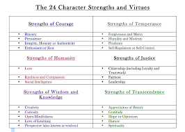 aren cohen strengths for students strengths and virtures