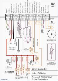 wiring control panels control download free printable pressauto net renault midlum workshop manual at Renault Midlum Wiring Diagram
