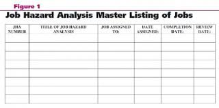 job safety analysis template job hazard analysis checklist template jsa template free bino
