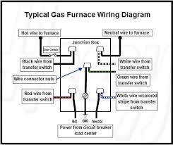 gas furnace wiring diagram janitrol unit heater initial sterling wiring diagram for lennox gas furnace gas furnace wiring diagram janitrol unit heater initial sterling reznor installation manual dayton electric thermostat trane