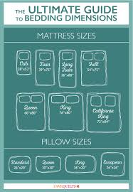 Free Printables: Yardage Charts & Bedding Dimensions - Seams And ... & This free printable bedding dimensions chart ... Adamdwight.com