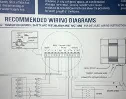 aprilaire model 60 humidistat wiring diagram wiring diagram center \u2022 aprilaire model 60 humidistat wiring diagram aprilaire model 60 humidistat wiring diagram wire center u2022 rh inspeere co aprilaire 500 wiring to furnace aprilaire 700 humidistat wiring diagram