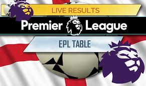 Just click on the country name in the left menu and select your competition (league results, national cup livescore, other competition). Epl Table Results 2017 English Premier League 5 21