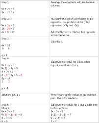 solving a system using linear combinations