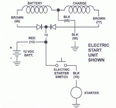 want to know the wiring diagram for a briggs stratton fixya hopefully this will be what your looking for if not let me know