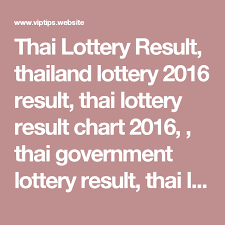 Thai Lottery Chart 2016 Thai Lottery Result Thailand Lottery 2016 Result Thai
