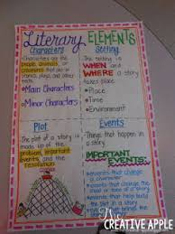 Character Setting Events Chart Second Grade Nest Story Elements Exploring Ela
