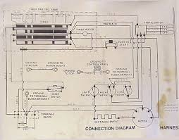 amana dryer cord diagram amana image wiring diagram wiring diagram for tag performa dryer the wiring diagram on amana dryer cord diagram