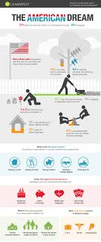 the american dream in what does it mean to achieve it   does the american dream mean to you infographic final