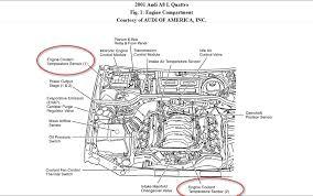 audi a8 quattro l my 2001 a8 engine temperature gauge not