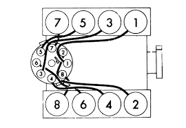 dodge 440 wiring diagram not lossing wiring diagram • please give me the firing order of 1986 dodge 318 dodge ram 1500 wiring diagram 1978 dodge 440 wiring diagram