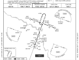 Buy Jeppesen Charts Which Terminal Arrival Area Depiction Is Correct Between
