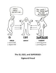 Id Ego Superego Worksheets Teaching Resources Tpt