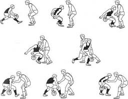 Реферат Баскетбол ru Рис 12 Способы обводки соперника