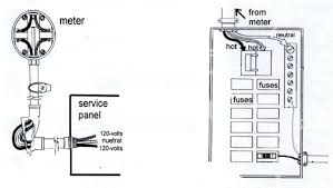 service entrance wiring diagram service image electric service wiring diagram electric auto wiring diagram on service entrance wiring diagram