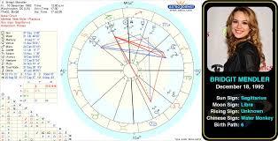 Bridgit Mendlers Birth Chart Bridgit Claire Mendler Is An