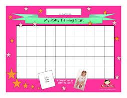 Potty Patty Potty Training Chart Potty Training Concepts