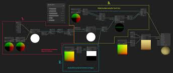 With Art Creating Animated Shader That Materials Graph Moves xnnrqgAwX