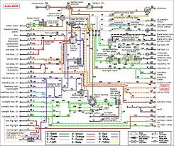 land rover defender trailer wiring diagram the wiring south africa trailer plug wiring diagram wire