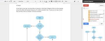 Diagram Ideas Archives Exatin Info